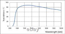 Nikon CFI Plan APO VC 20x/0.75 DIC N2 Microscope Objective Lens Violet Corrected